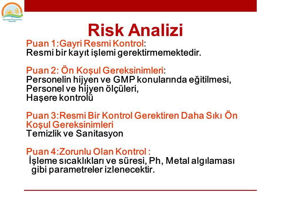 Yüksek Risk RİSK Düşük Risk RİSK DEĞERLENDİRME MATRİSİ Düşük Şiddet Yüksek Risk =3 =3 Orta Şiddet Yüksek Risk =4 =4 Yüksek Şiddet Yüksek Risk =4 =4 Düşük Şiddet Orta Risk =2 =2 Orta Şiddet Orta Risk =3 =3 Yüksek Şiddet Orta Risk =4 =4 Düşük Şiddet Düşük Şiddet Düşük Risk =1 =1 Orta Şiddet Düşük Risk =2 =2 Yüksek Şiddet Düşük Risk =3 =3 Tehlike Sıklığı/ OlasılığıŞİDDET Düşük Yüksek Risk Analizi