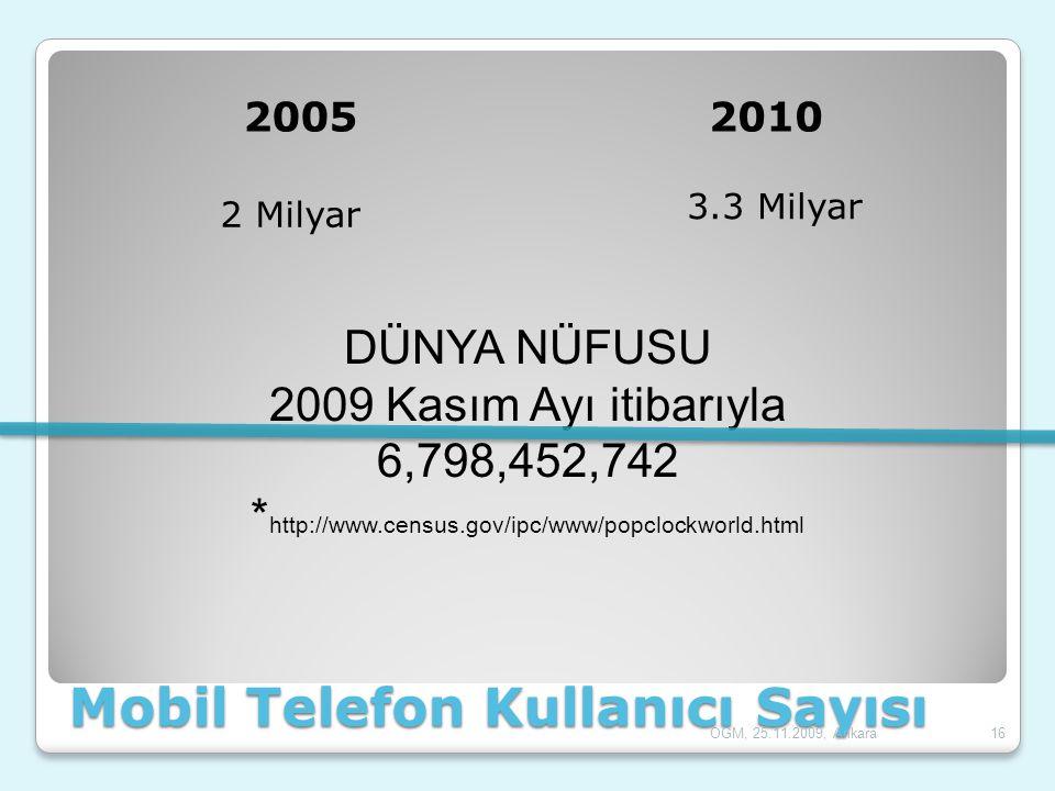 Mobil Telefon Kullanıcı Sayısı 20052010 2 Milyar 3.3 Milyar DÜNYA NÜFUSU 2009 Kasım Ayı itibarıyla 6,798,452,742 * http://www.census.gov/ipc/www/popcl