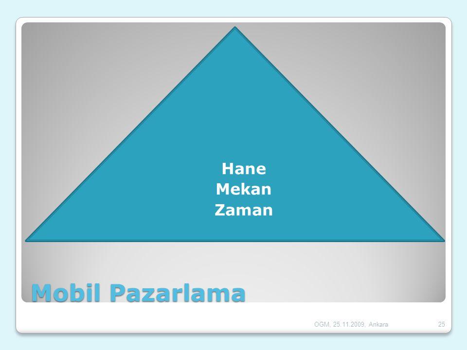 Bağımsız Mobil Pazarlama • Hane • Mekan • Zaman 25OGM, 25.11.2009, Ankara