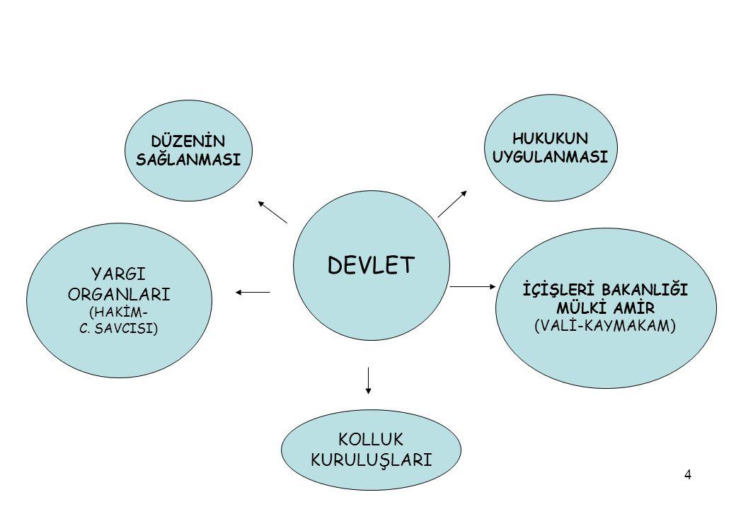 4 DEVLET HUKUKUN UYGULANMASI DÜZENİN SAĞLANMASI YARGI ORGANLARI (HAKİM- C.