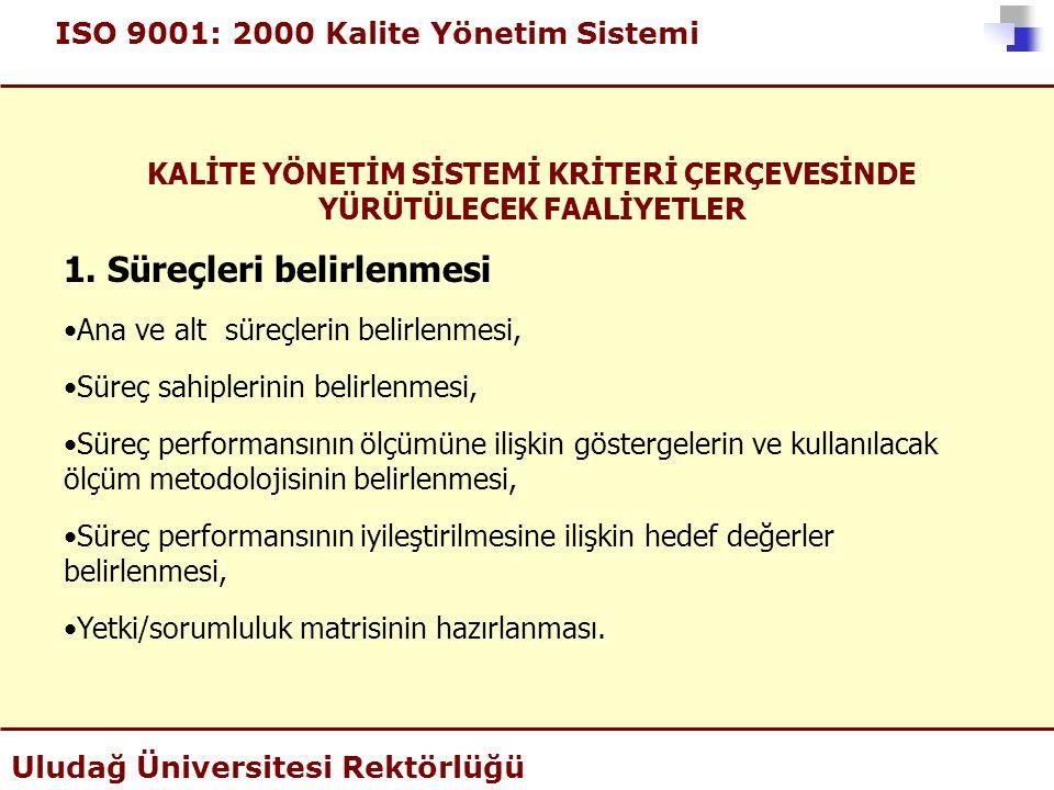 ISO 9001: 2000 Kalite Yönetim Sistemi Uludağ Üniversitesi Rektörlüğü KALİTE YÖNETİM SİSTEMİ KRİTERİ ÇERÇEVESİNDE YÜRÜTÜLECEK FAALİYETLER 1. Süreçleri