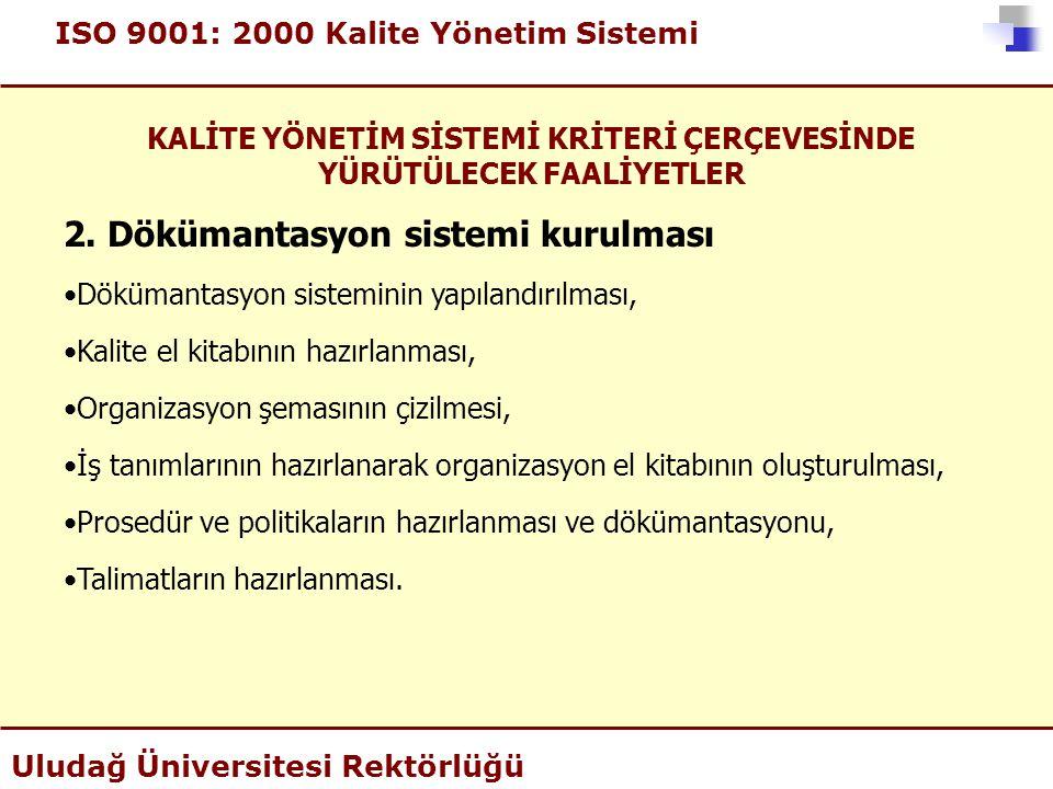 ISO 9001: 2000 Kalite Yönetim Sistemi Uludağ Üniversitesi Rektörlüğü KALİTE YÖNETİM SİSTEMİ KRİTERİ ÇERÇEVESİNDE YÜRÜTÜLECEK FAALİYETLER 2. Dökümantas