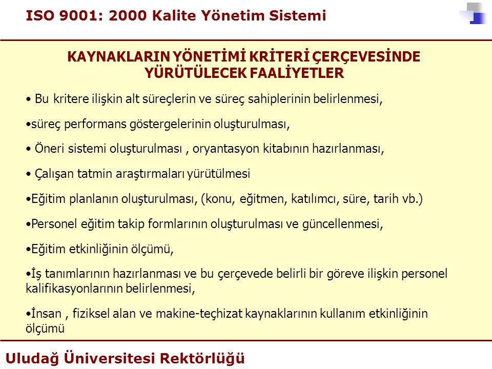 ISO 9001: 2000 Kalite Yönetim Sistemi Uludağ Üniversitesi Rektörlüğü KAYNAKLARIN YÖNETİMİ KRİTERİ ÇERÇEVESİNDE YÜRÜTÜLECEK FAALİYETLER • Bu kritere il