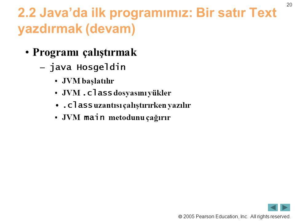  2005 Pearson Education, Inc. All rights reserved. 20 2.2 Java'da ilk programımız: Bir satır Text yazdırmak (devam) •Programı çalıştırmak – java Hosg
