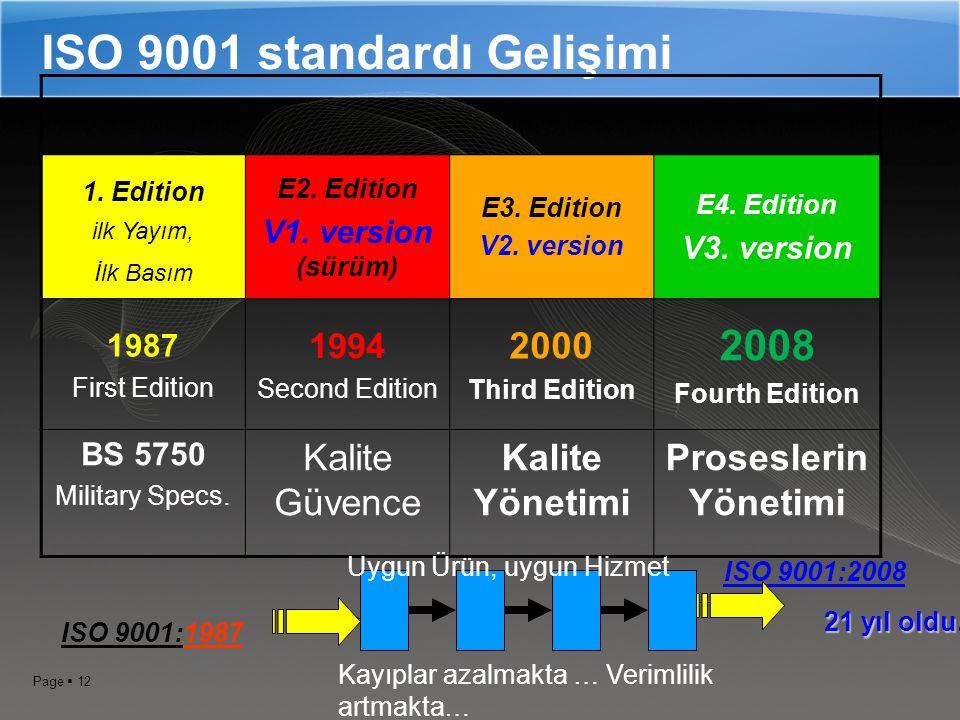 Page  11 4- 4- ISO 9001 (1994) 2- BS 5750 (1973-1979) 1- AQAP/NATO(1968) ASKERİ STANDARTLAR 3- ISO 9001 (1987) Doğduğu tarih 5- 5- ISO 9001 (2000) IS
