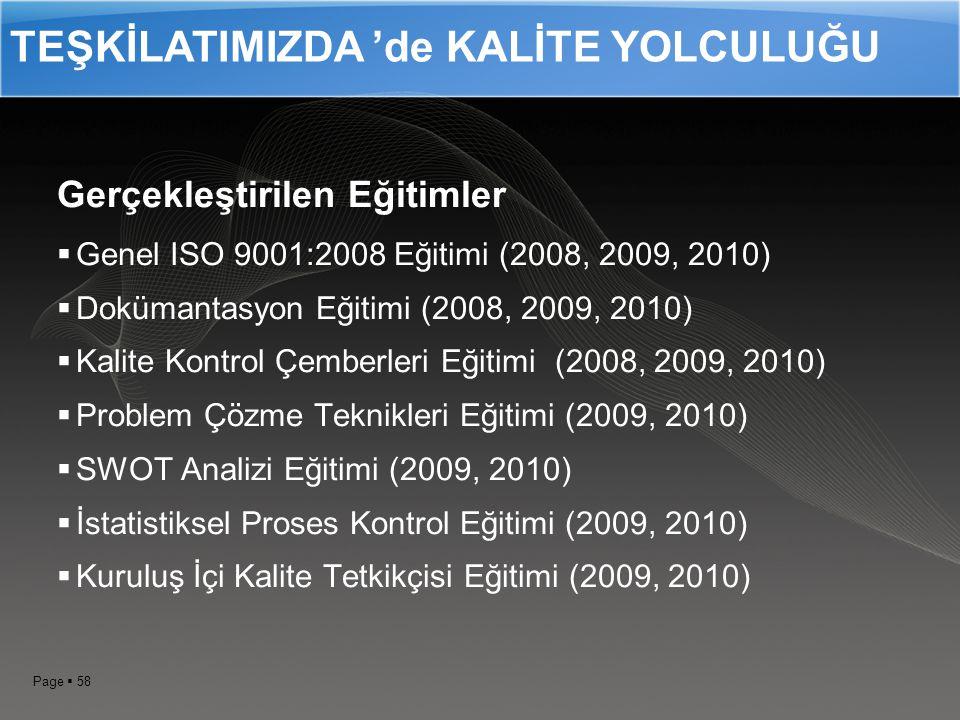 Page  57 Kalite Ekipleri tarafından; ISO 9001:2008 Kalite Yönetim Standardının öngördüğü koşullarda süreç bazlı dokümantasyon çalışmaları yapılmış ve