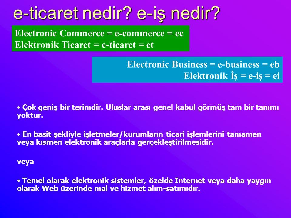 e-ticaret nedir? e-iş nedir? Electronic Commerce = e-commerce = ec Elektronik Ticaret = e-ticaret = et Electronic Business = e-business = eb Elektroni