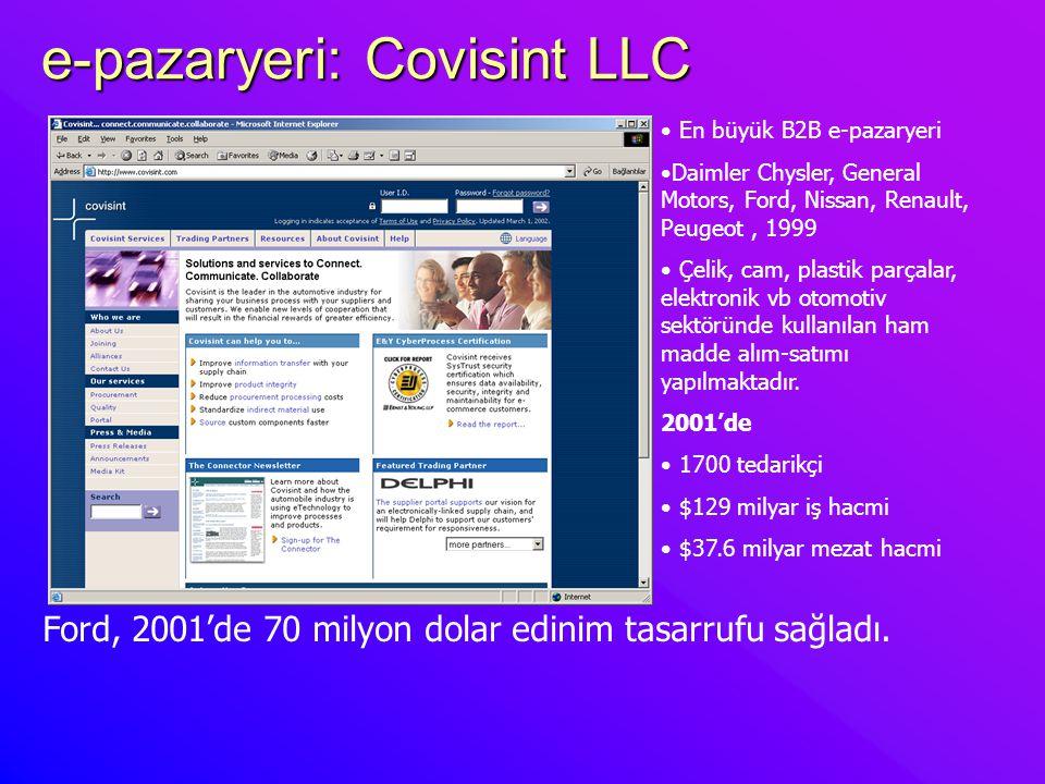 e-pazaryeri: Covisint LLC • En büyük B2B e-pazaryeri •Daimler Chysler, General Motors, Ford, Nissan, Renault, Peugeot, 1999 • Çelik, cam, plastik parç