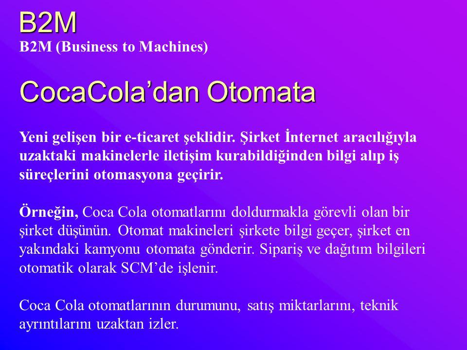 B2M B2M (Business to Machines) CocaCola'dan Otomata Yeni gelişen bir e-ticaret şeklidir. Şirket İnternet aracılığıyla uzaktaki makinelerle iletişim ku