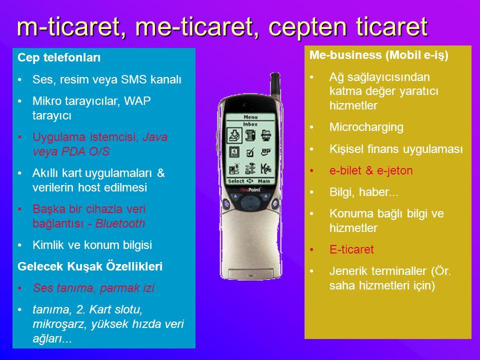 m-ticaret, me-ticaret, cepten ticaret Cep telefonları •Ses, resim veya SMS kanalı •Mikro tarayıcılar, WAP tarayıcı •Uygulama istemcisi, Java veya PDA