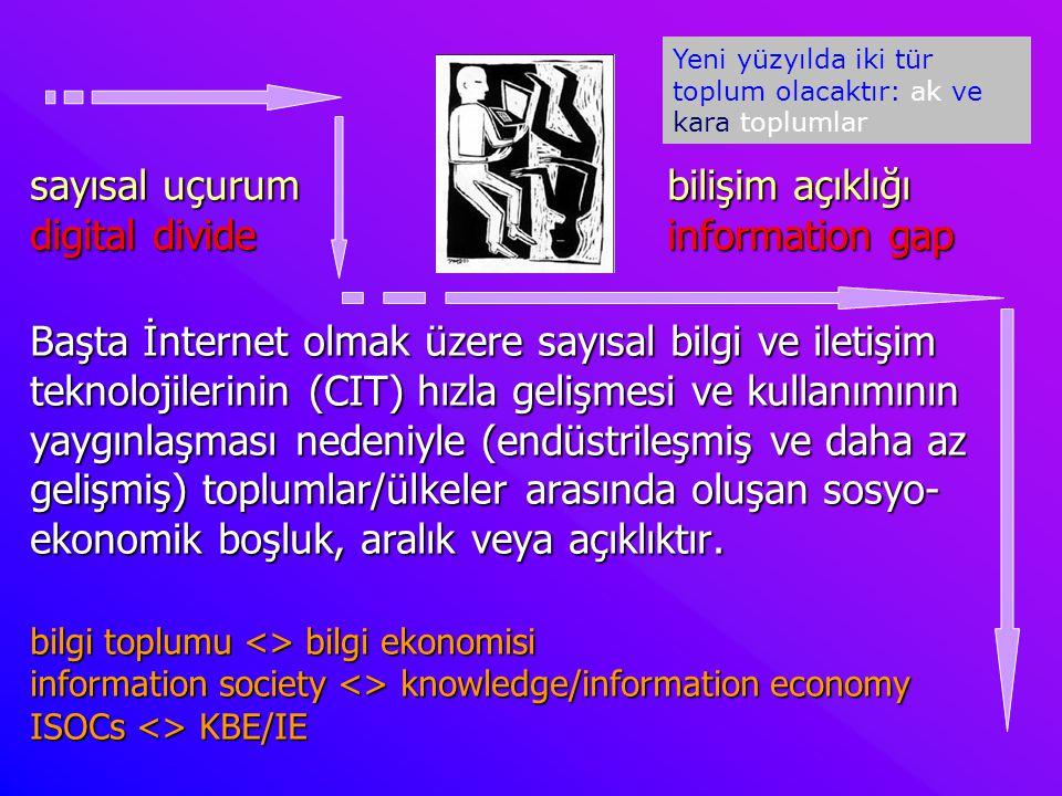sayısal uçurumbilişim açıklığı digital divideinformation gap Başta İnternet olmak üzere sayısal bilgi ve iletişim teknolojilerinin (CIT) hızla gelişme