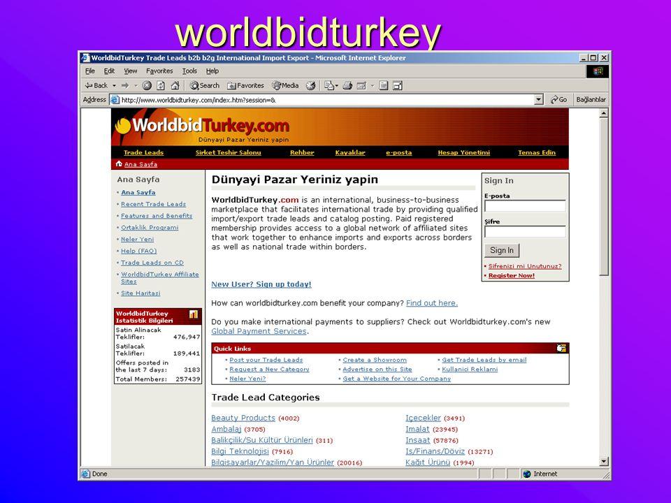 worldbidturkey