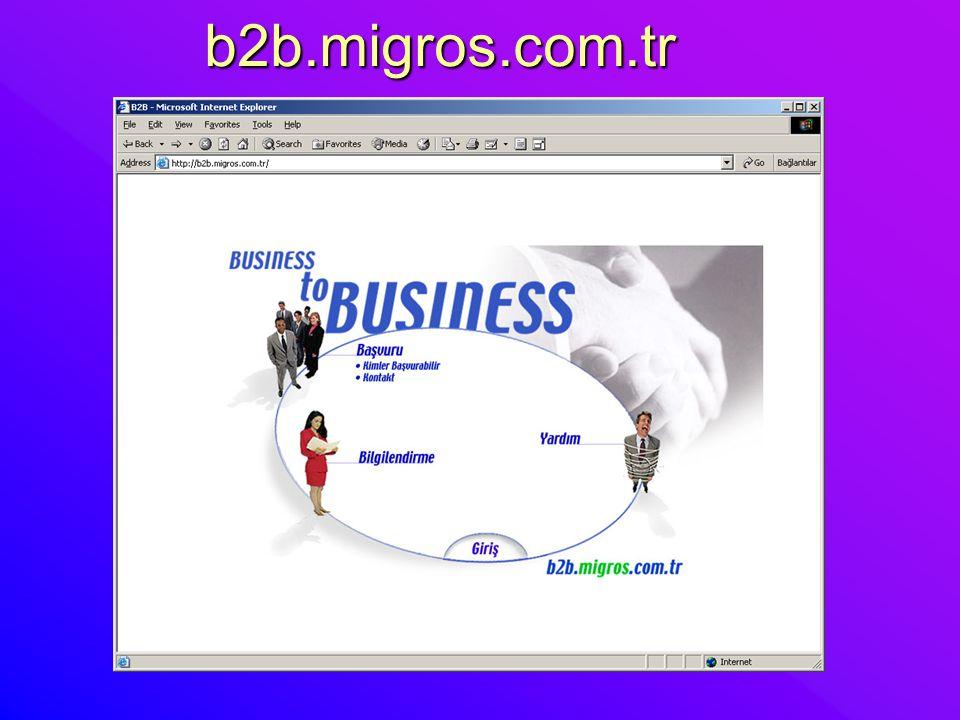 b2b.migros.com.tr