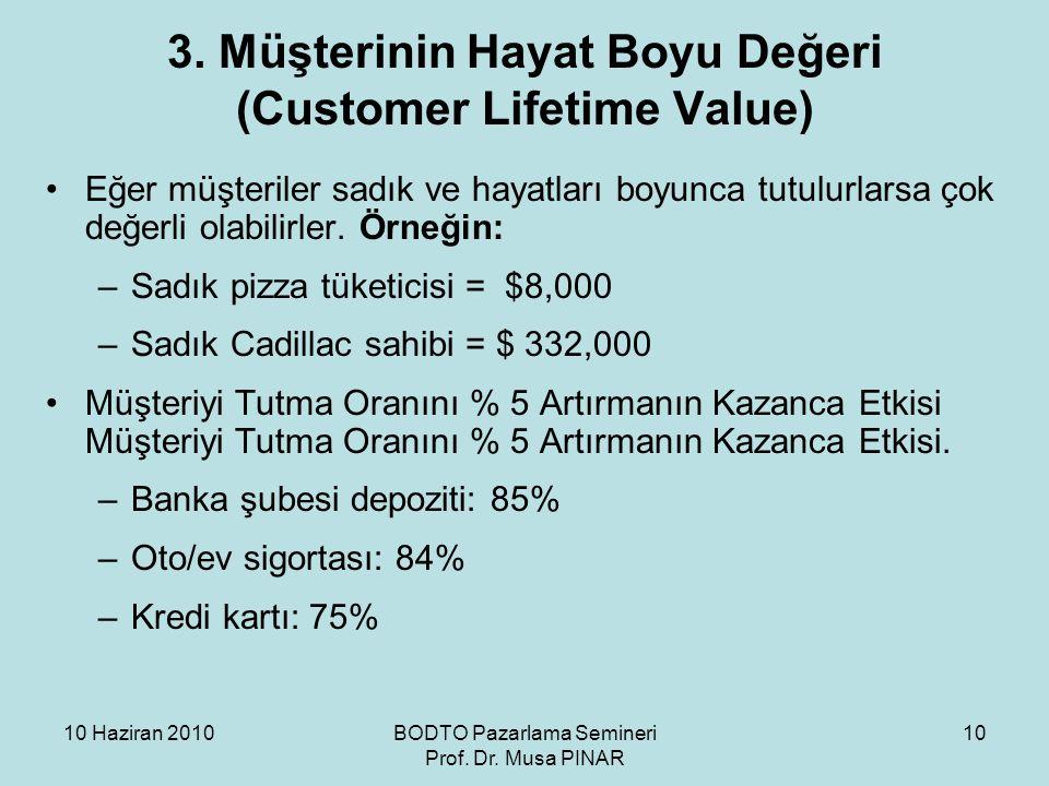 10 Haziran 2010BODTO Pazarlama Semineri Prof. Dr. Musa PINAR 10 3. Müşterinin Hayat Boyu Değeri (Customer Lifetime Value) •Eğer müşteriler sadık ve ha