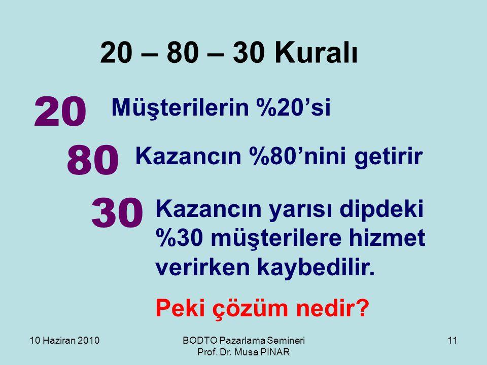 10 Haziran 2010BODTO Pazarlama Semineri Prof. Dr. Musa PINAR 11 20 – 80 – 30 Kuralı Kazancın yarısı dipdeki %30 müşterilere hizmet verirken kaybedilir