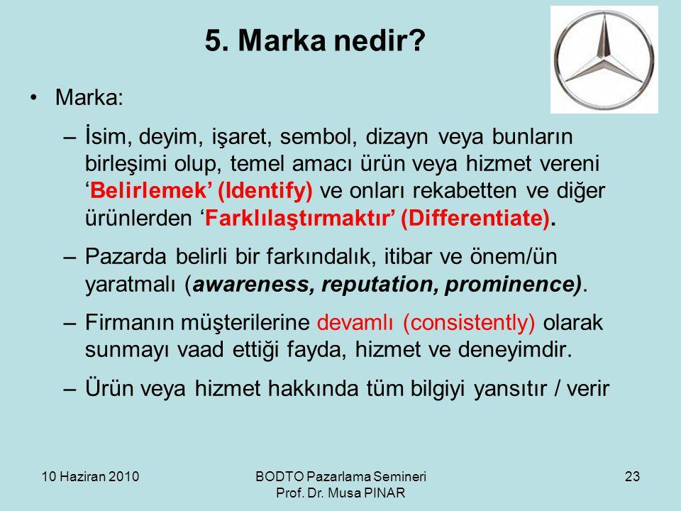 10 Haziran 2010BODTO Pazarlama Semineri Prof. Dr. Musa PINAR 23 5. Marka nedir? •Marka: –İsim, deyim, işaret, sembol, dizayn veya bunların birleşimi o