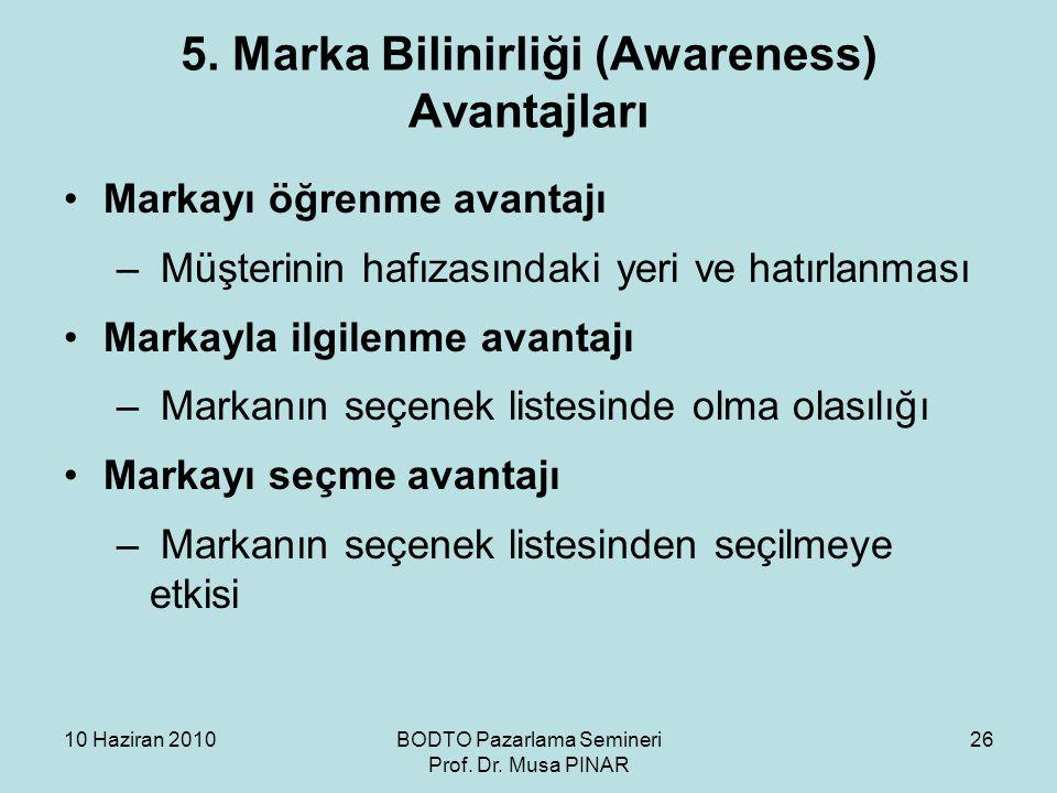 10 Haziran 2010BODTO Pazarlama Semineri Prof. Dr. Musa PINAR 26 5. Marka Bilinirliği (Awareness) Avantajları •Markayı öğrenme avantajı – Müşterinin ha