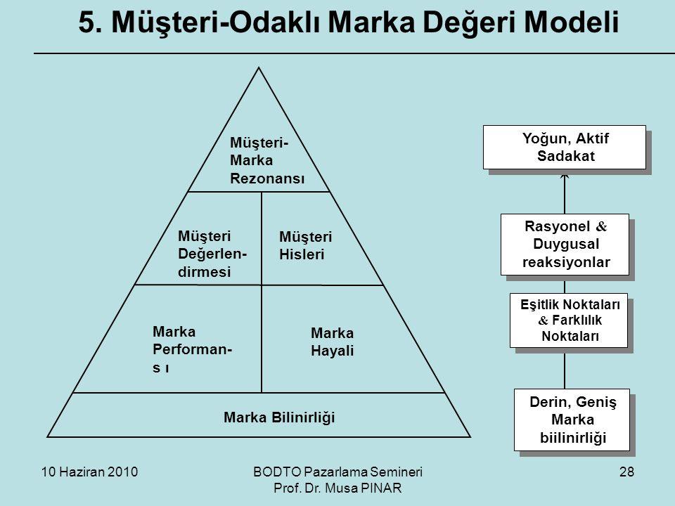 10 Haziran 2010BODTO Pazarlama Semineri Prof. Dr. Musa PINAR 28 5. Müşteri-Odaklı Marka Değeri Modeli Müşteri- Marka Rezonansı Marka Bilinirliği Müşte
