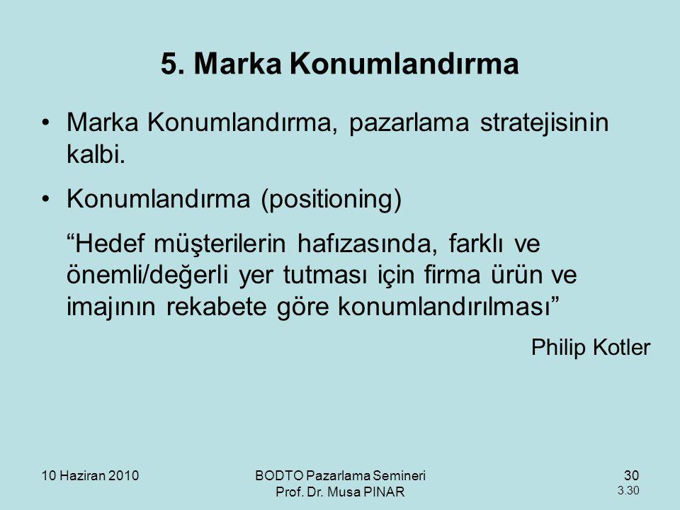 10 Haziran 2010BODTO Pazarlama Semineri Prof.Dr. Musa PINAR 30 3.30 5.