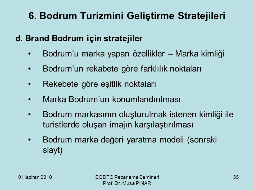 10 Haziran 2010BODTO Pazarlama Semineri Prof. Dr. Musa PINAR 35 6. Bodrum Turizmini Geliştirme Stratejileri d. Brand Bodrum için stratejiler •Bodrum'u