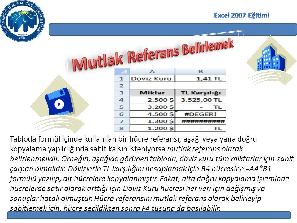 Tabloda formül içinde kullanılan bir hücre referansı, aşağı veya yana doğru kopyalama yapıldığında sabit kalsın isteniyorsa mutlak referans olarak belirlenmelidir.
