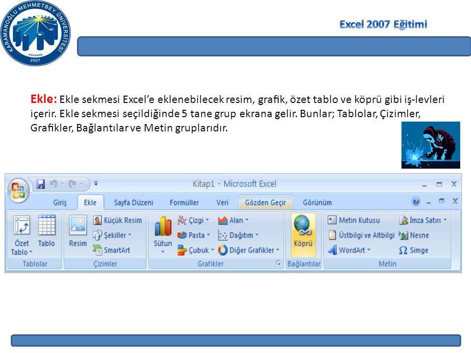 Ekle: Ekle sekmesi Excel'e eklenebilecek resim, grafik, özet tablo ve köprü gibi iş-levleri içerir. Ekle sekmesi seçildiğinde 5 tane grup ekrana gelir.