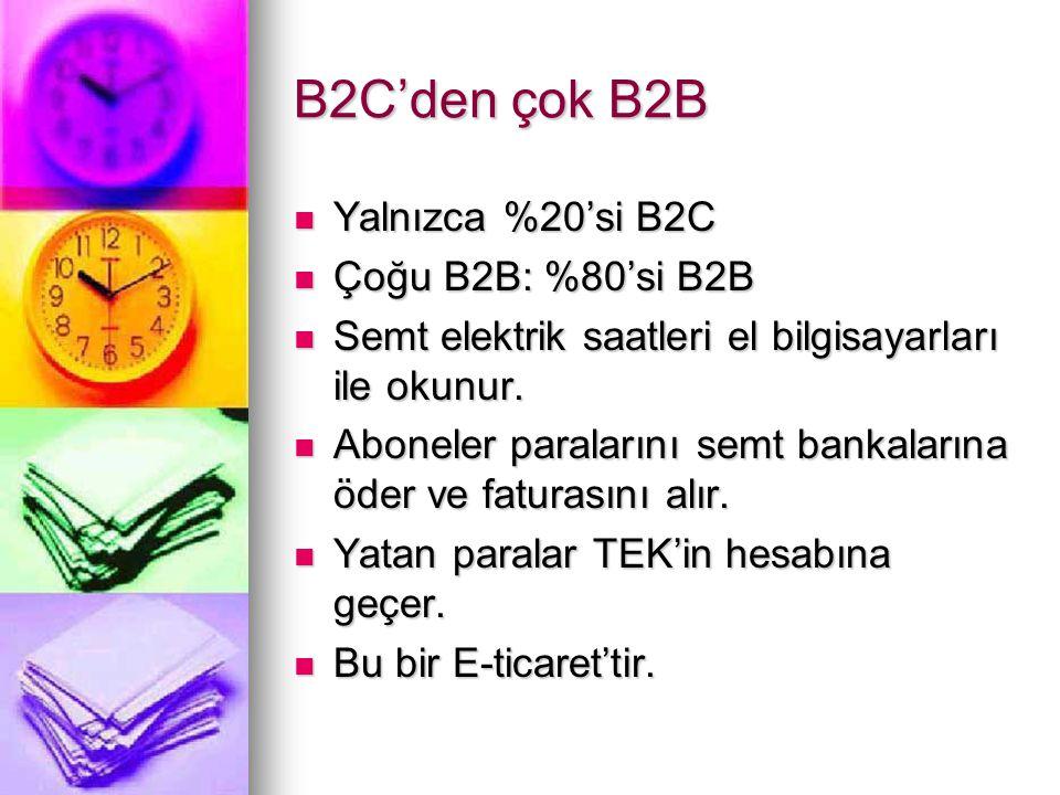 B2C'den çok B2B  Yalnızca %20'si B2C  Çoğu B2B: %80'si B2B  Semt elektrik saatleri el bilgisayarları ile okunur.  Aboneler paralarını semt bankala