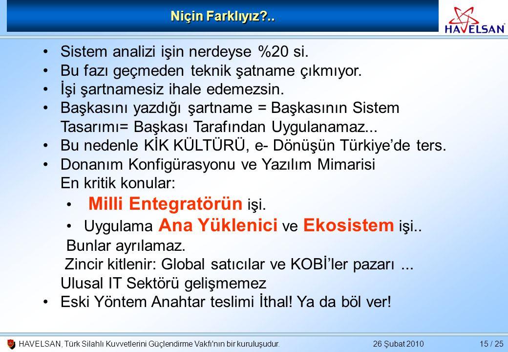 26 Şubat 2010HAVELSAN, Türk Silahlı Kuvvetlerini Güçlendirme Vakfı'nın bir kuruluşudur.15 / 25 Niçin Farklıyız?.. •Sistem analizi işin nerdeyse %20 si