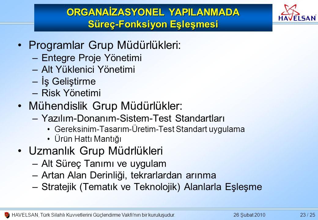 26 Şubat 2010HAVELSAN, Türk Silahlı Kuvvetlerini Güçlendirme Vakfı'nın bir kuruluşudur.23 / 25 ORGANAİZASYONEL YAPILANMADA Süreç-Fonksiyon Eşleşmesi •