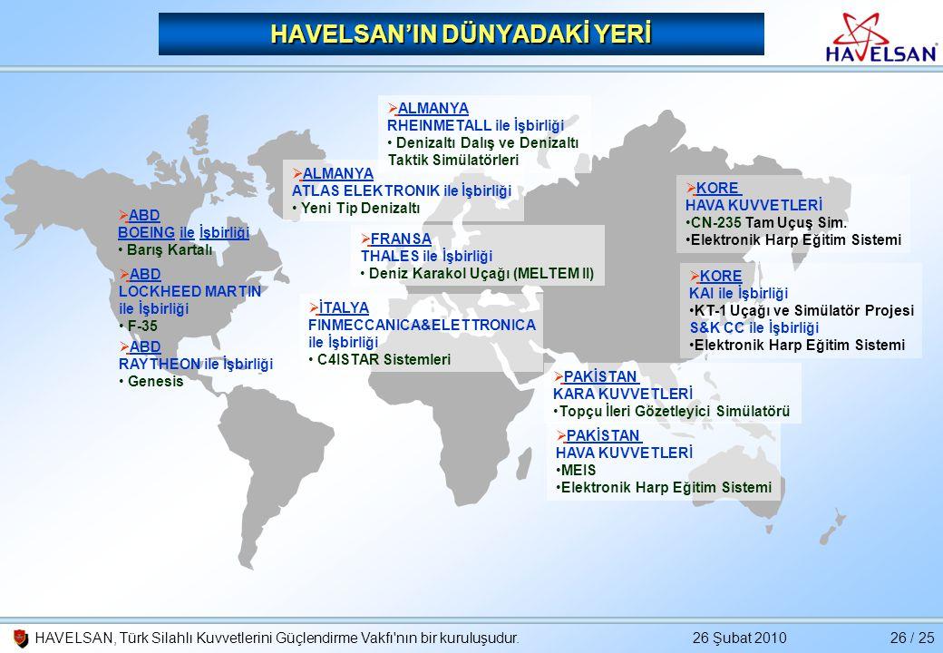 26 Şubat 2010HAVELSAN, Türk Silahlı Kuvvetlerini Güçlendirme Vakfı'nın bir kuruluşudur.26 / 25 HAVELSAN'IN DÜNYADAKİ YERİ  ABD BOEING ile İşbirliği •