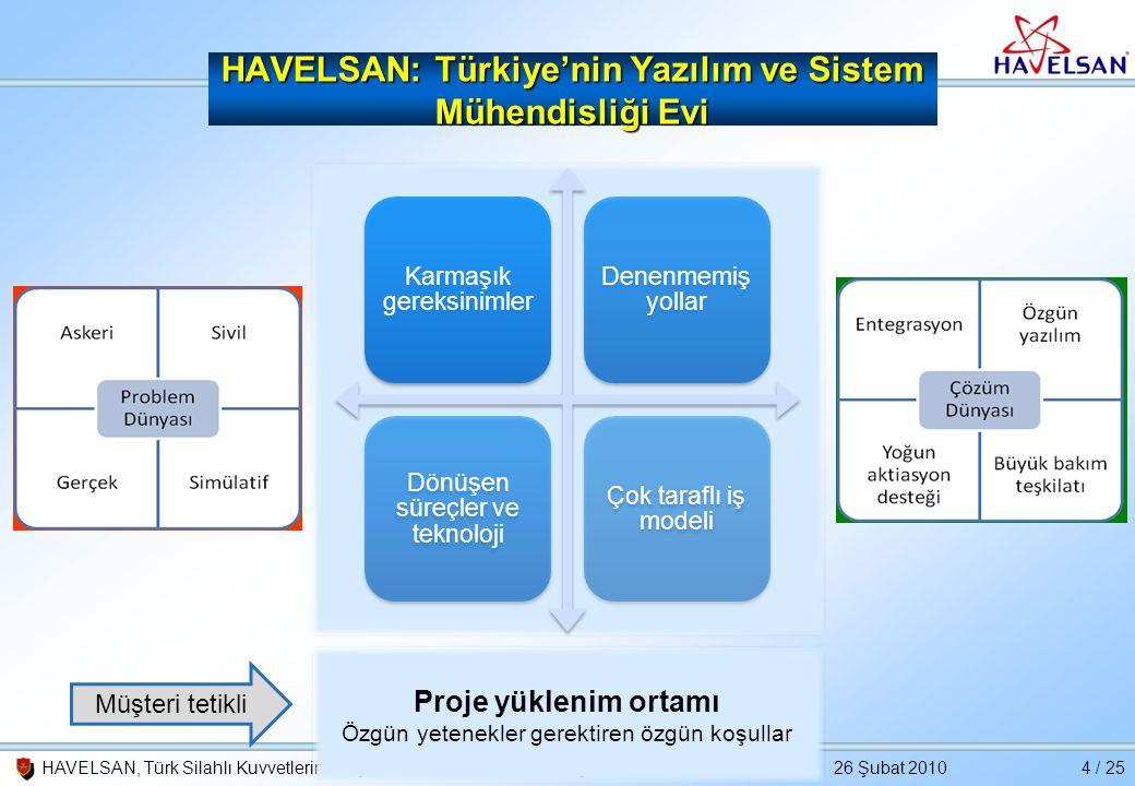 26 Şubat 2010HAVELSAN, Türk Silahlı Kuvvetlerini Güçlendirme Vakfı'nın bir kuruluşudur.4 / 25 HAVELSAN: Türkiye'nin Yazılım ve Sistem Mühendisliği Evi
