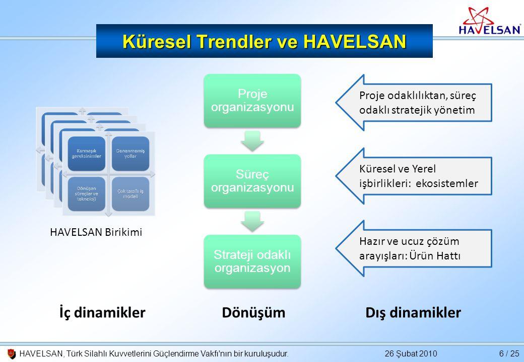 26 Şubat 2010HAVELSAN, Türk Silahlı Kuvvetlerini Güçlendirme Vakfı'nın bir kuruluşudur.6 / 25 Küresel Trendler ve HAVELSAN HAVELSAN Birikimi Proje oda