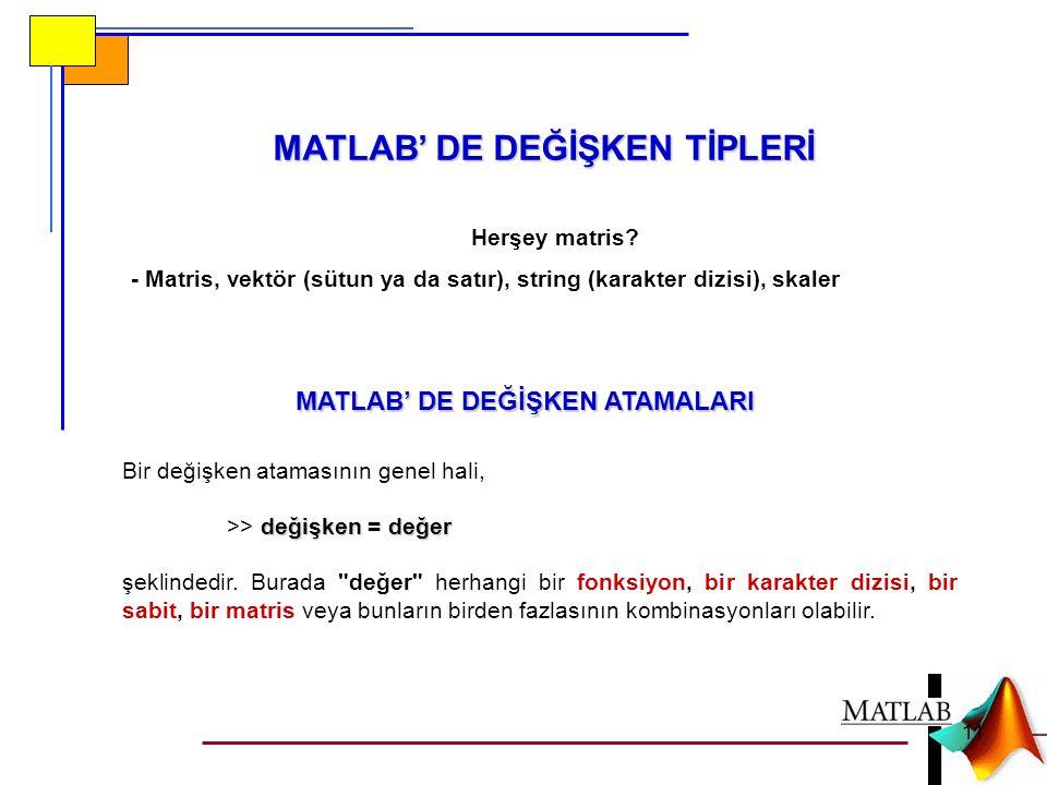 MATLAB' DE DEĞİŞKEN TİPLERİ Herşey matris? - Matris, vektör (sütun ya da satır), string (karakter dizisi), skaler MATLAB' DE DEĞİŞKEN ATAMALARI Bir de