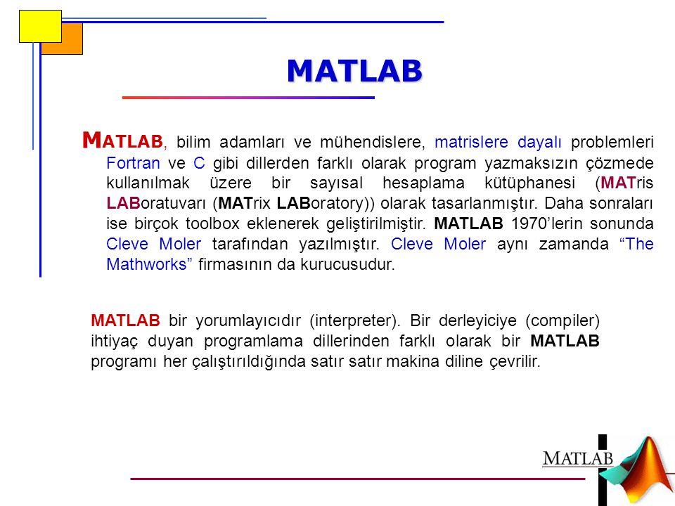 MATLAB Programının Tipik Kullanım Alanları –Matematiksel hesaplama yapmada, –Algoritma geliştirme ve kod yazmada (programlama), –Lineer cebir, istatistik, Fourier Analizi vb.