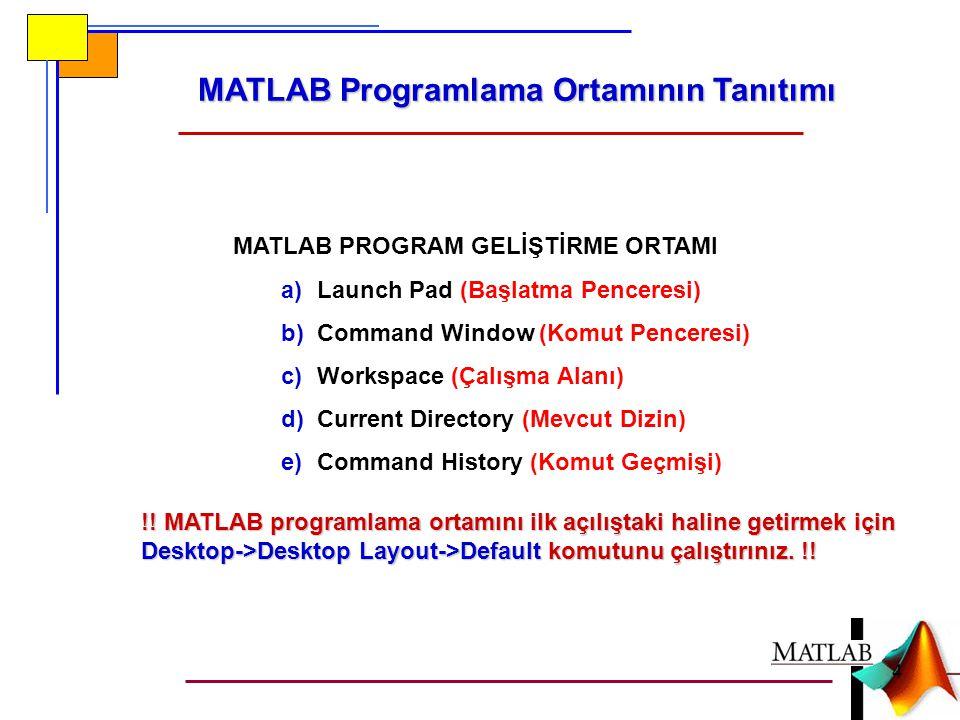 MATLAB Programlama Ortamının Tanıtımı MATLAB PROGRAM GELİŞTİRME ORTAMI a)Launch Pad (Başlatma Penceresi) b)Command Window (Komut Penceresi) c)Workspac