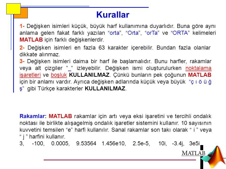 Operatörler: MATLAB, deyimler içerisinde alışageldik aritmetik operatörler ve öncelik kuralları kullanır.