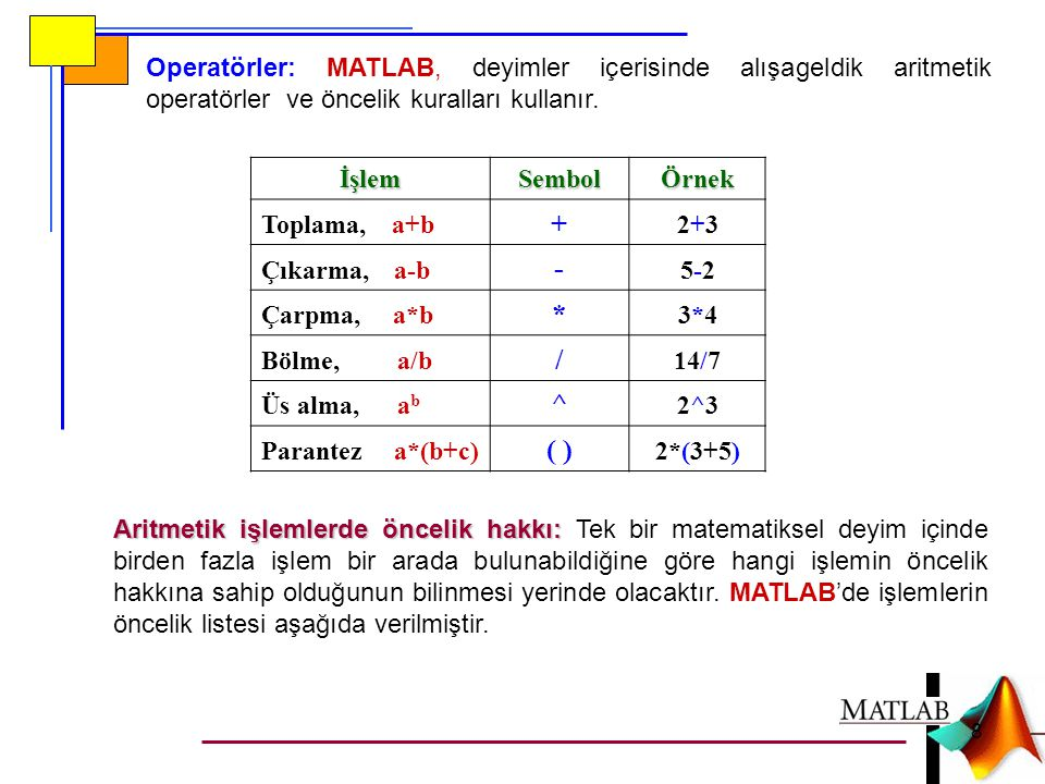 Operatörler: MATLAB, deyimler içerisinde alışageldik aritmetik operatörler ve öncelik kuralları kullanır. İşlemSembolÖrnek Toplama, a+b + 2+32+3 Çıkar