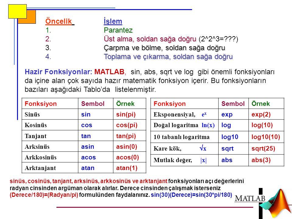 Matematiksel Yazılım MATLAB de Yazılım ab-c+d-6+daa*b-c+d-6+d*a b+c 3 -d/8-b 2 cb+c^3-d/8-b^2*c ??.