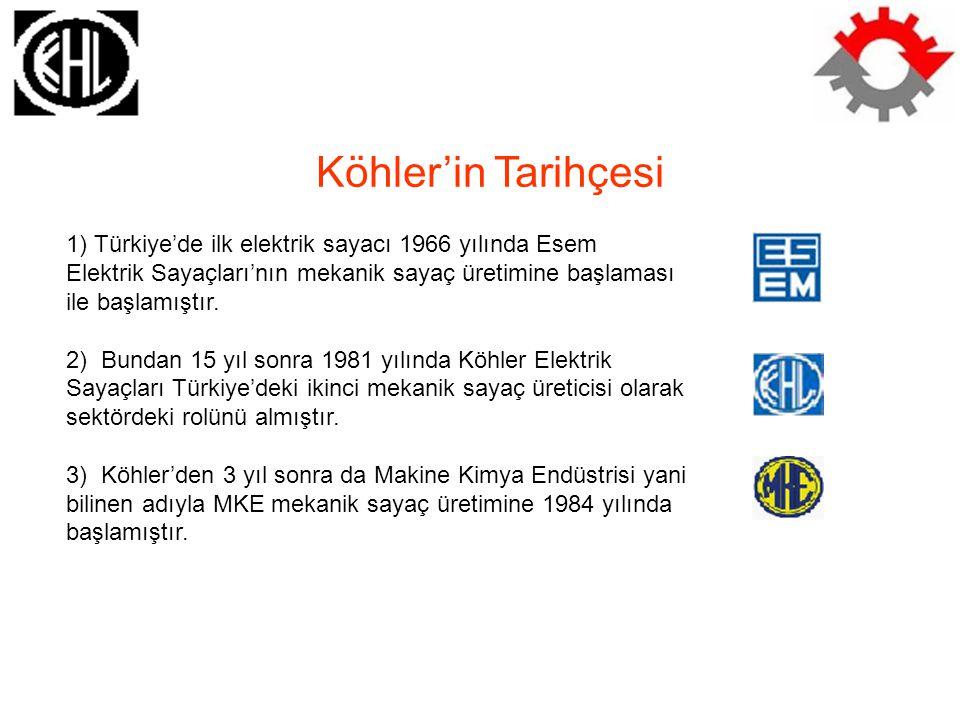Köhler'in Tarihçesi 4)Yüksek güçlü abonelerde Elektronik sayaç kullanımı 1990'lı yıllarda başlamış olup maalesef bu ürünler 2000$'lar mertebelerinden ithal edilmekte ve Türkiye'de üreticisi bulunmamaktaydı.