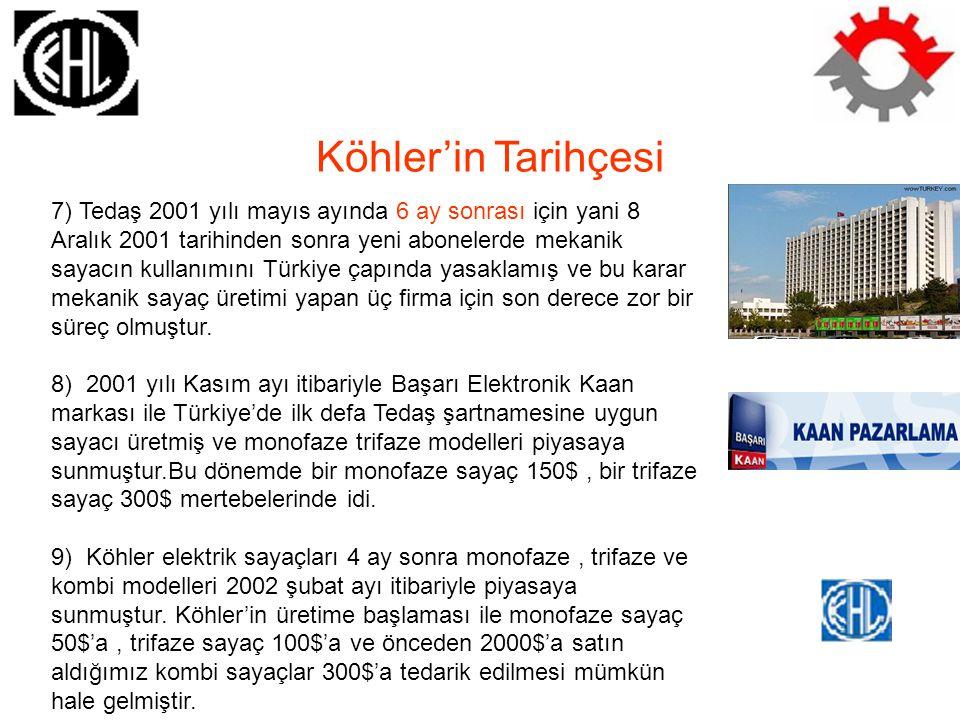 Köhler'in Tarihçesi 10) Bu dönemden sonra gerekli ArGe, Kalite departmanlerını oluşturamayan MKE firması elektrik sayacı sektöründen çekilmiştir.