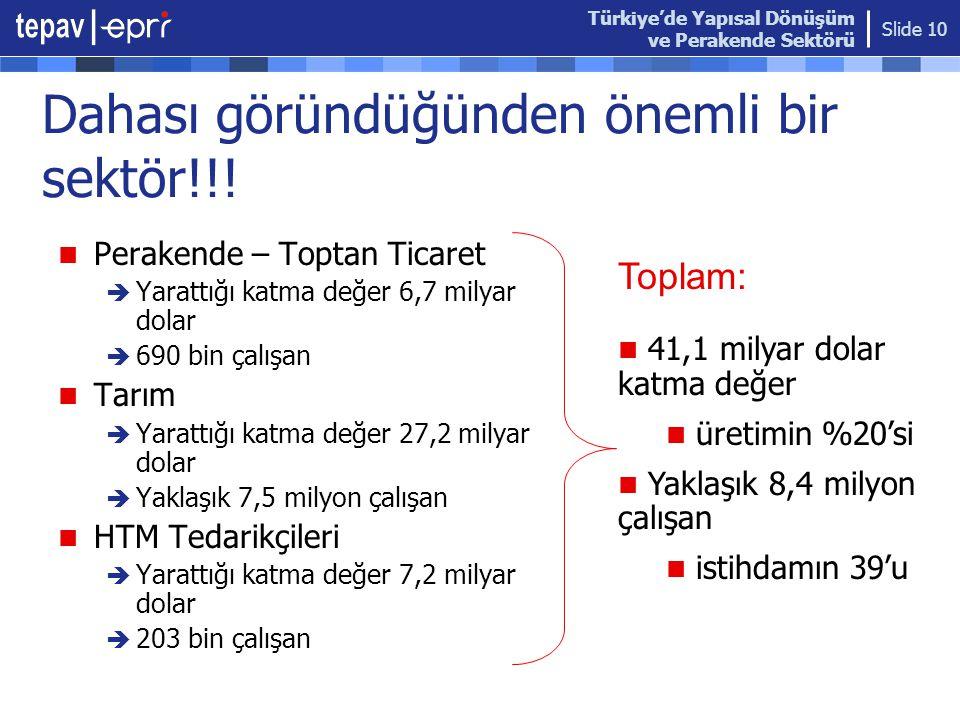 Türkiye'de Yapısal Dönüşüm ve Perakende Sektörü Slide 10 Dahası göründüğünden önemli bir sektör!!!  Perakende – Toptan Ticaret  Yarattığı katma değe