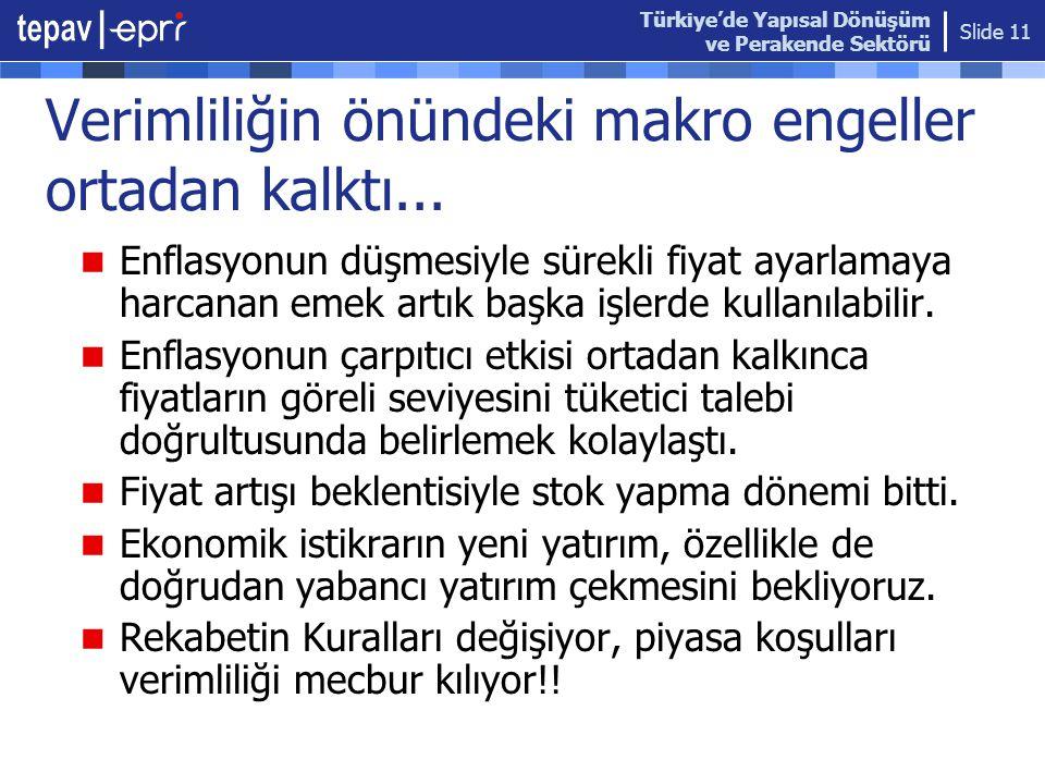 Türkiye'de Yapısal Dönüşüm ve Perakende Sektörü Slide 11 Verimliliğin önündeki makro engeller ortadan kalktı...  Enflasyonun düşmesiyle sürekli fiyat