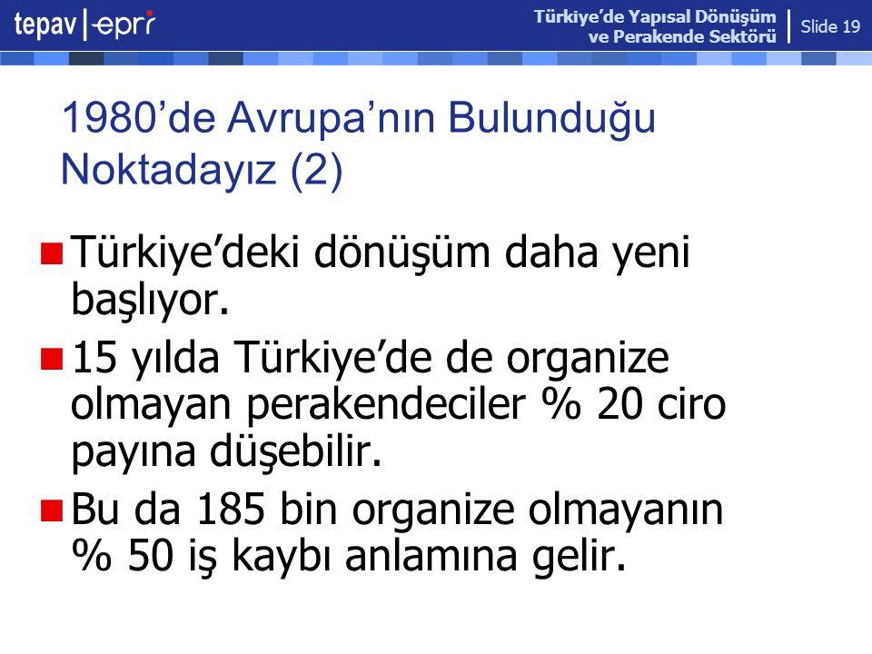 Türkiye'de Yapısal Dönüşüm ve Perakende Sektörü Slide 19  Türkiye'deki dönüşüm daha yeni başlıyor.  15 yılda Türkiye'de de organize olmayan perakend