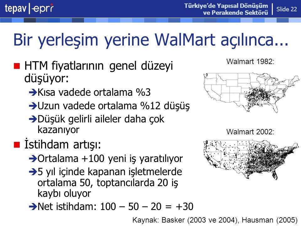 Türkiye'de Yapısal Dönüşüm ve Perakende Sektörü Slide 22 Bir yerleşim yerine WalMart açılınca...  HTM fiyatlarının genel düzeyi düşüyor:  Kısa vaded
