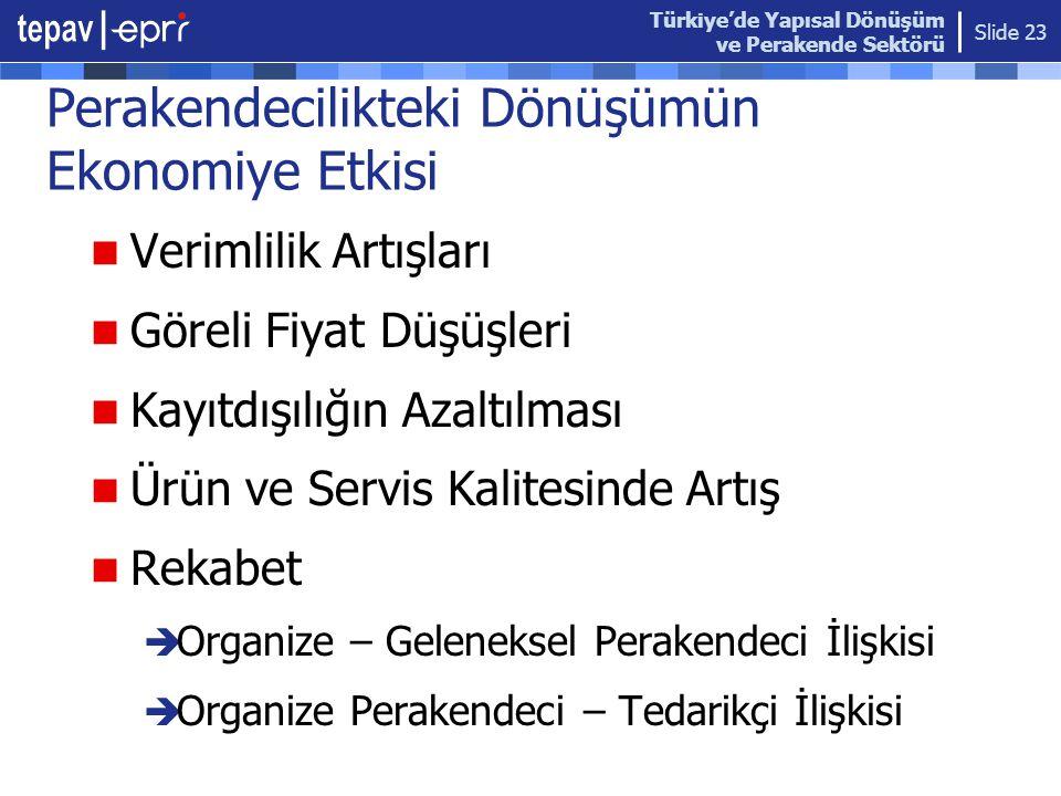 Türkiye'de Yapısal Dönüşüm ve Perakende Sektörü Slide 23 Perakendecilikteki Dönüşümün Ekonomiye Etkisi  Verimlilik Artışları  Göreli Fiyat Düşüşleri  Kayıtdışılığın Azaltılması  Ürün ve Servis Kalitesinde Artış  Rekabet  Organize – Geleneksel Perakendeci İlişkisi  Organize Perakendeci – Tedarikçi İlişkisi