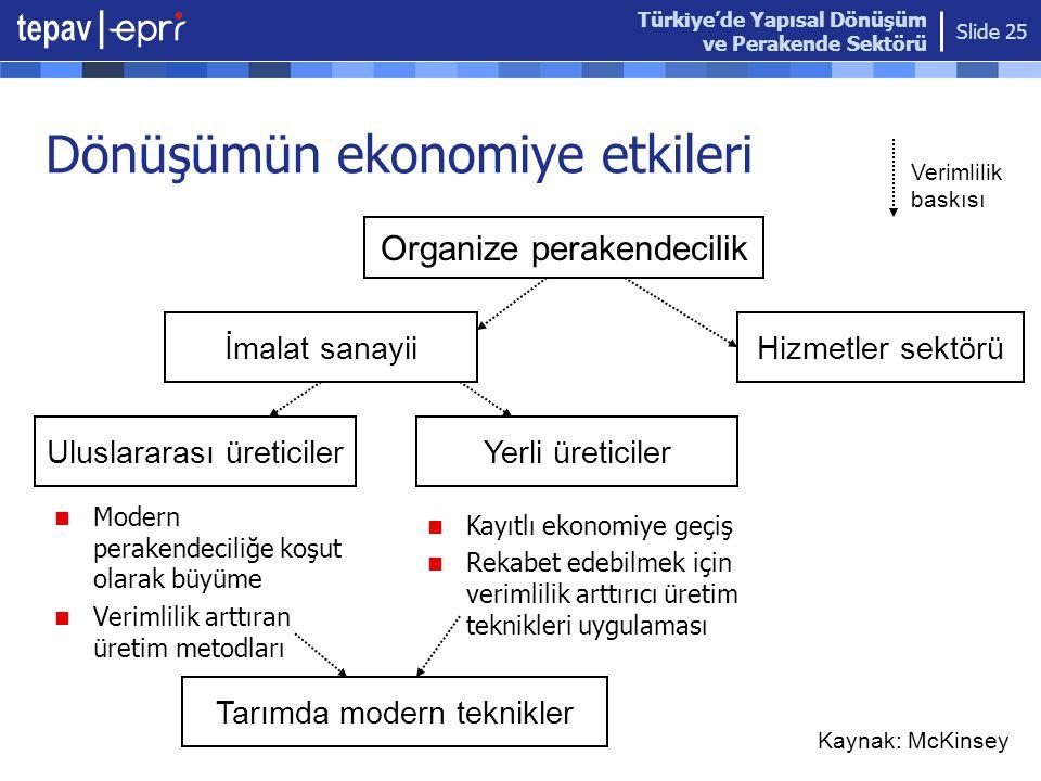Türkiye'de Yapısal Dönüşüm ve Perakende Sektörü Slide 25 Dönüşümün ekonomiye etkileri  Modern perakendeciliğe koşut olarak büyüme  Verimlilik arttıran üretim metodları Organize perakendecilik İmalat sanayii Uluslararası üreticilerYerli üreticiler  Kayıtlı ekonomiye geçiş  Rekabet edebilmek için verimlilik arttırıcı üretim teknikleri uygulaması Tarımda modern teknikler Hizmetler sektörü Kaynak: McKinsey Verimlilik baskısı