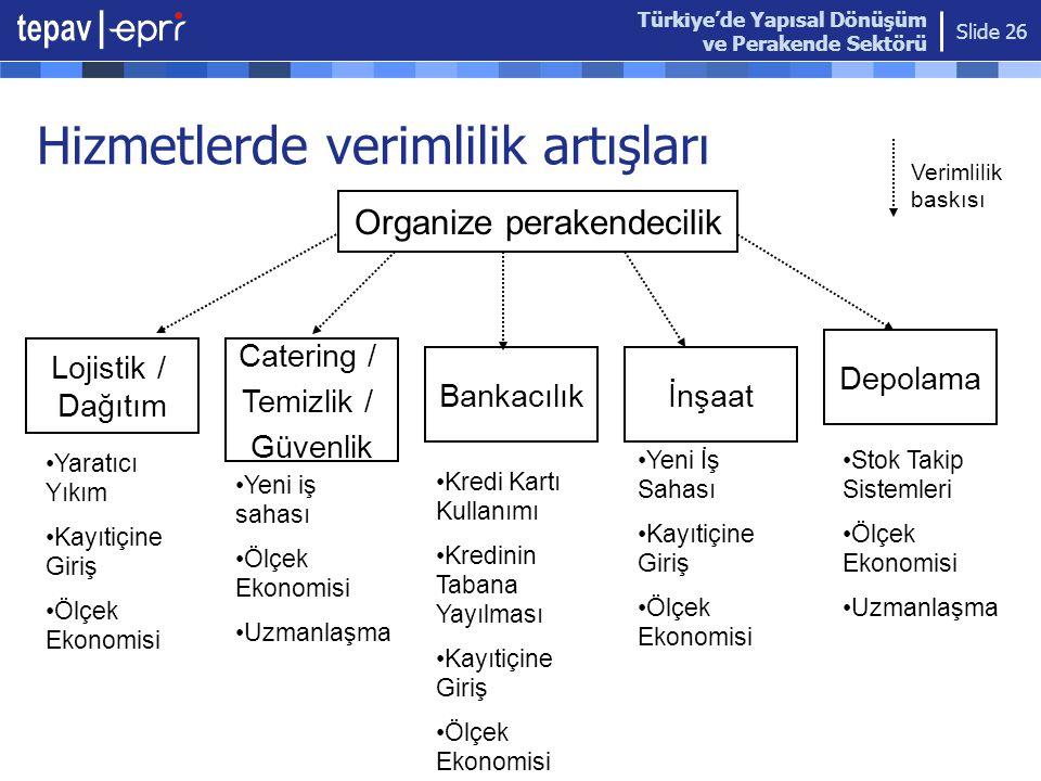 Türkiye'de Yapısal Dönüşüm ve Perakende Sektörü Slide 26 Verimlilik baskısı Lojistik / Dağıtım Catering / Temizlik / Güvenlik Bankacılıkİnşaat Depolam