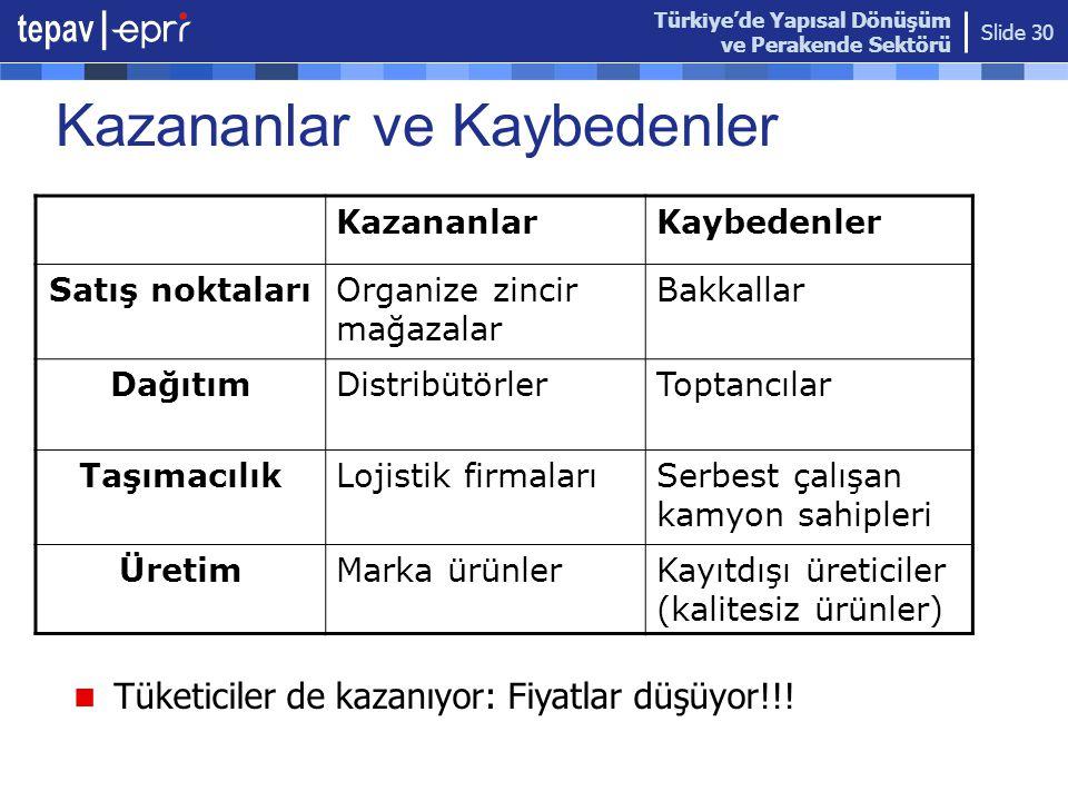 Türkiye'de Yapısal Dönüşüm ve Perakende Sektörü Slide 30 Kazananlar ve Kaybedenler KazananlarKaybedenler Satış noktalarıOrganize zincir mağazalar Bakk