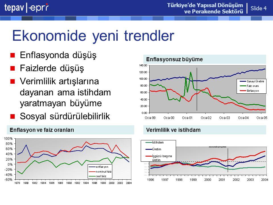 Türkiye'de Yapısal Dönüşüm ve Perakende Sektörü Slide 4 Ekonomide yeni trendler  Enflasyonda düşüş  Faizlerde düşüş  Verimlilik artışlarına dayanan ama istihdam yaratmayan büyüme  Sosyal sürdürülebilirlik Enflasyonsuz büyüme Verimlilik ve istihdamEnflasyon ve faiz oranları