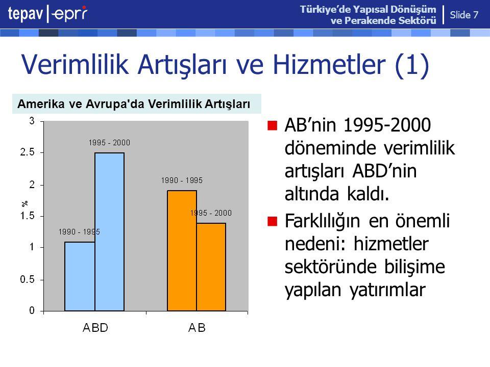 Türkiye'de Yapısal Dönüşüm ve Perakende Sektörü Slide 8 Verimlilik Artışları ve Hizmetler (2) BT Kullanan Hizmetler Sektöründe Verimlilik Artışları  Yoğun BT kullanan sektörler:  perakende  ulaştırma  enerji  Bu sektörlerin performansı verimlilik ve büyüme için önemli.